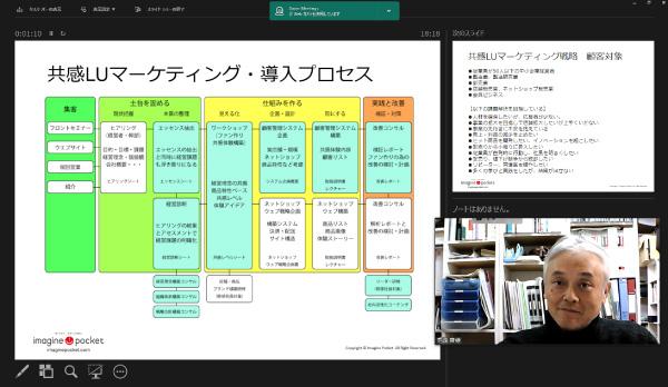 イマジンポケット オンライン経営診断 zoom画面イメージ