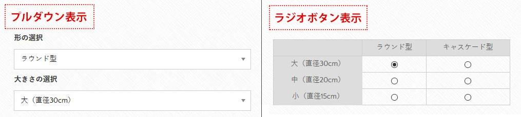 Welcartで商品の登録をする方法